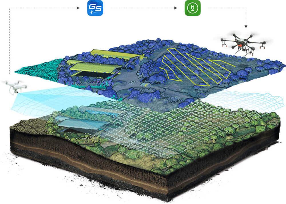 Γεωργικό drone DJI Agras T16